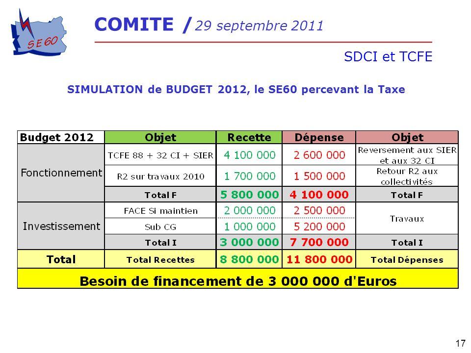 COMITE / 29 septembre 2011 SDCI et TCFE 17 SIMULATION de BUDGET 2012, le SE60 percevant la Taxe