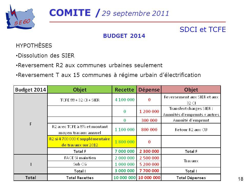COMITE / 29 septembre 2011 SDCI et TCFE 18 BUDGET 2014 HYPOTHÈSES Dissolution des SIER Reversement R2 aux communes urbaines seulement Reversement T au