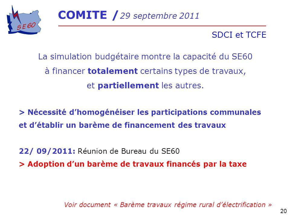 COMITE / 29 septembre 2011 SDCI et TCFE 20 La simulation budgétaire montre la capacité du SE60 à financer totalement certains types de travaux, et par