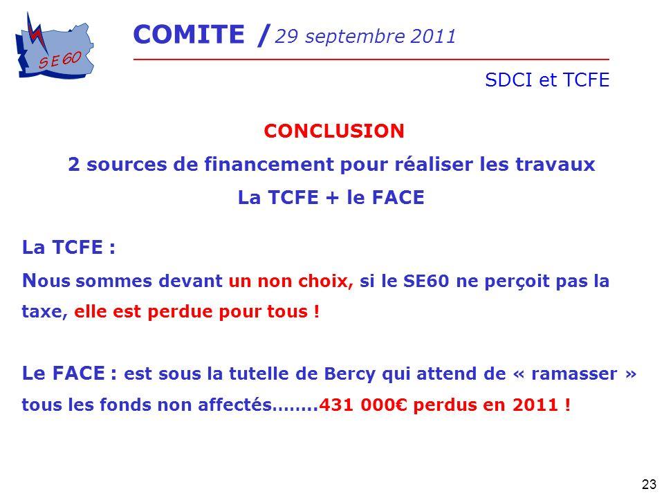 COMITE / 29 septembre 2011 SDCI et TCFE 23 CONCLUSION 2 sources de financement pour réaliser les travaux La TCFE + le FACE La TCFE : N ous sommes deva