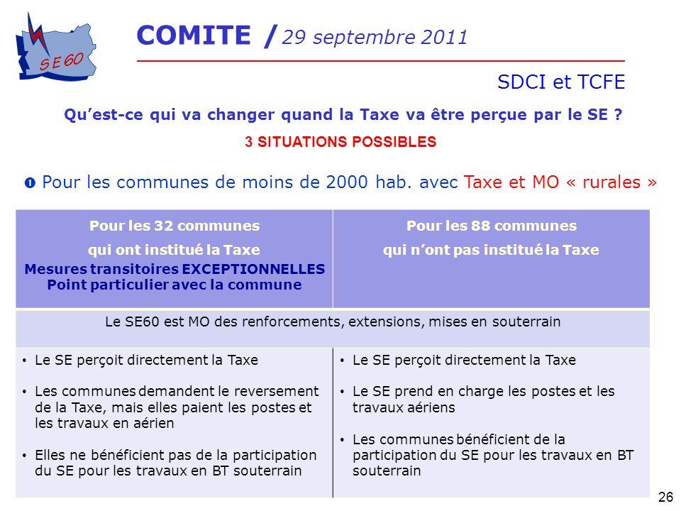 COMITE / 29 septembre 2011 SDCI et TCFE 26 Quest-ce qui va changer quand la Taxe va être perçue par le SE ? 3 SITUATIONS POSSIBLES Pour les communes d