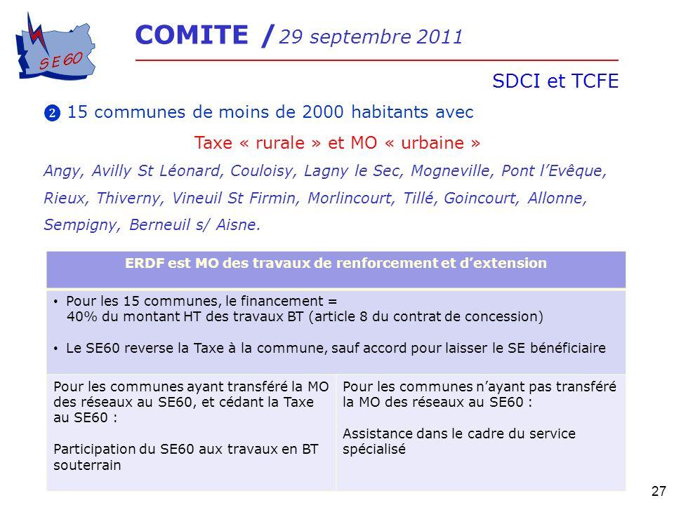 COMITE / 29 septembre 2011 SDCI et TCFE 27 15 communes de moins de 2000 habitants avec Taxe « rurale » et MO « urbaine » Angy, Avilly St Léonard, Coul