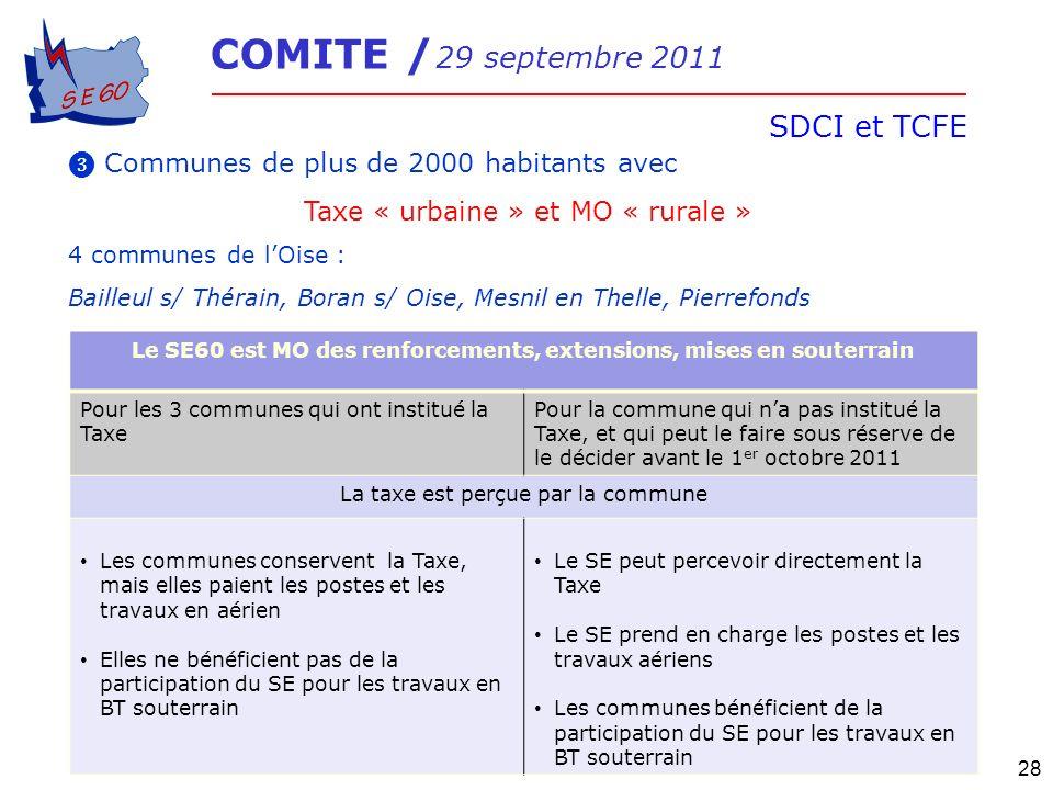 COMITE / 29 septembre 2011 SDCI et TCFE 28 Communes de plus de 2000 habitants avec Taxe « urbaine » et MO « rurale » 4 communes de lOise : Bailleul s/