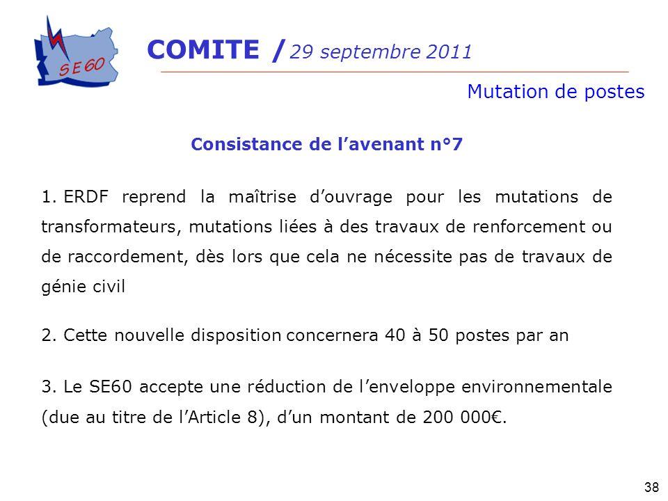 Consistance de lavenant n°7 1. ERDF reprend la maîtrise douvrage pour les mutations de transformateurs, mutations liées à des travaux de renforcement