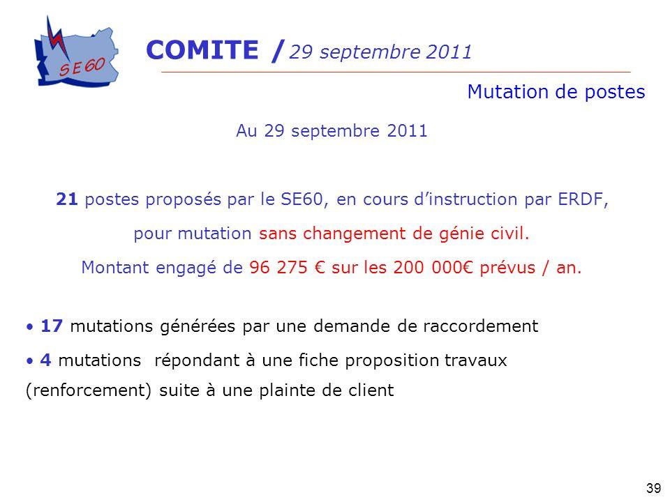Au 29 septembre 2011 21 postes proposés par le SE60, en cours dinstruction par ERDF, pour mutation sans changement de génie civil. Montant engagé de 9