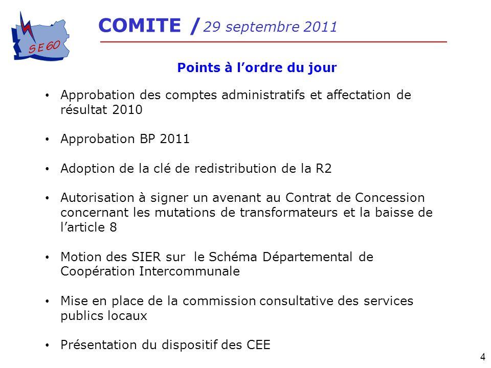 4 Points à lordre du jour Approbation des comptes administratifs et affectation de résultat 2010 Approbation BP 2011 Adoption de la clé de redistribut