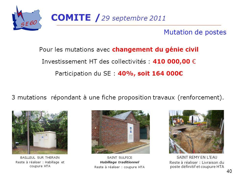 Pour les mutations avec changement du génie civil Investissement HT des collectivités : 410 000,00 Participation du SE : 40%, soit 164 000 3 mutations