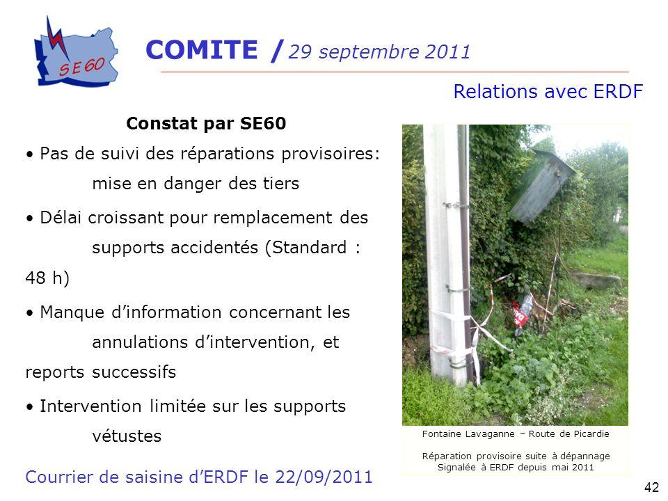 Constat par SE60 Pas de suivi des réparations provisoires: mise en danger des tiers Délai croissant pour remplacement des supports accidentés (Standar