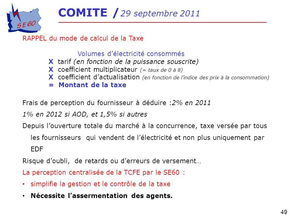 49 COMITE / 29 septembre 2011 RAPPEL du mode de calcul de la Taxe Volumes délectricité consommés X tarif (en fonction de la puissance souscrite) X coe