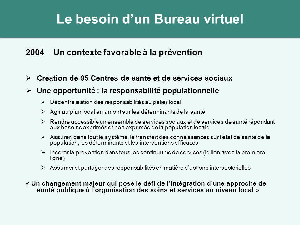 Le besoin dun Bureau virtuel 2004 – Un contexte favorable à la prévention Création de 95 Centres de santé et de services sociaux Une opportunité : la