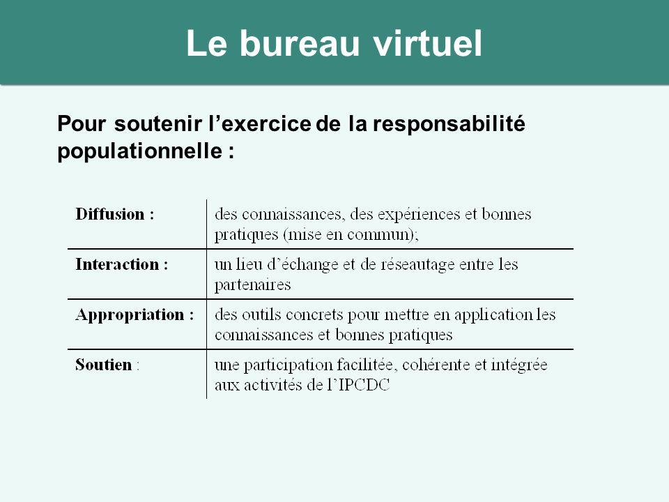 Pour soutenir lexercice de la responsabilité populationnelle : Le bureau virtuel
