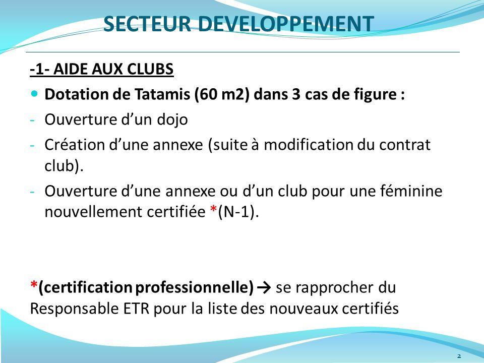SECTEUR DEVELOPPEMENT 2 -1- AIDE AUX CLUBS Dotation de Tatamis (60 m2) dans 3 cas de figure : - Ouverture dun dojo - Création dune annexe (suite à modification du contrat club).