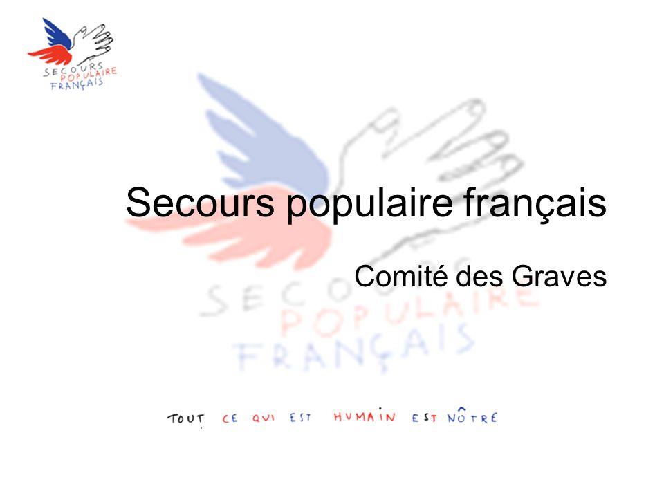 Secours populaire français Comité des Graves