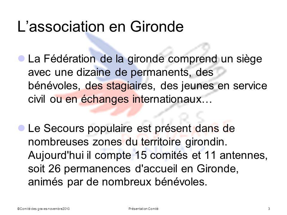 ©Comité des graves novembre2010Présentation Comité3 Lassociation en Gironde La Fédération de la gironde comprend un siège avec une dizaine de permanen