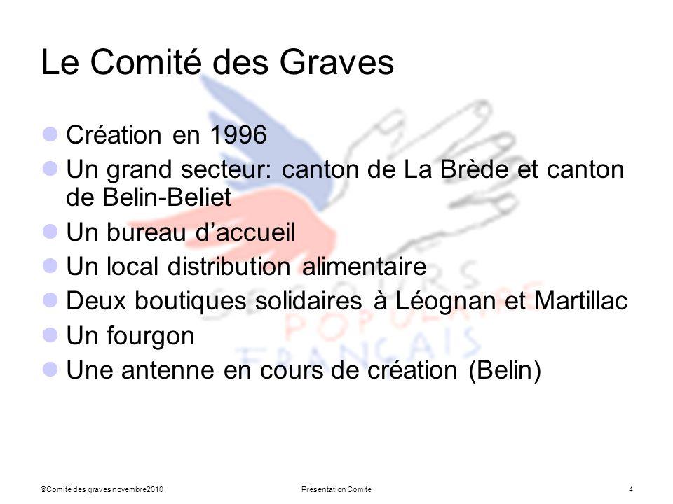 ©Comité des graves novembre2010Présentation Comité4 Le Comité des Graves Création en 1996 Un grand secteur: canton de La Brède et canton de Belin-Beli