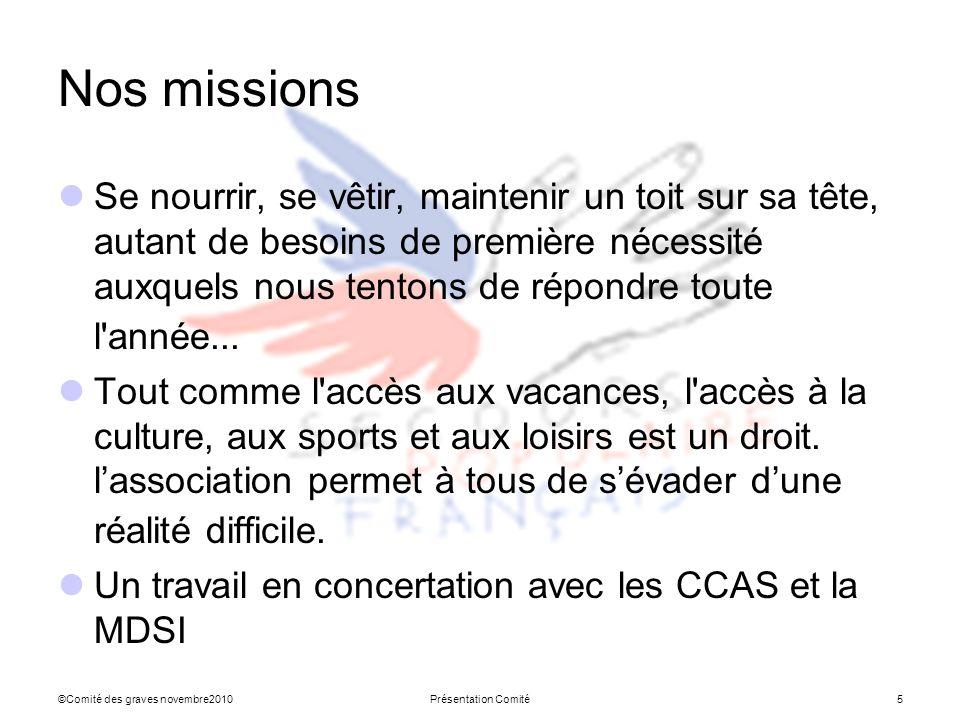 ©Comité des graves novembre2010Présentation Comité6 Nos actions Aide alimentaire après création de dossier.