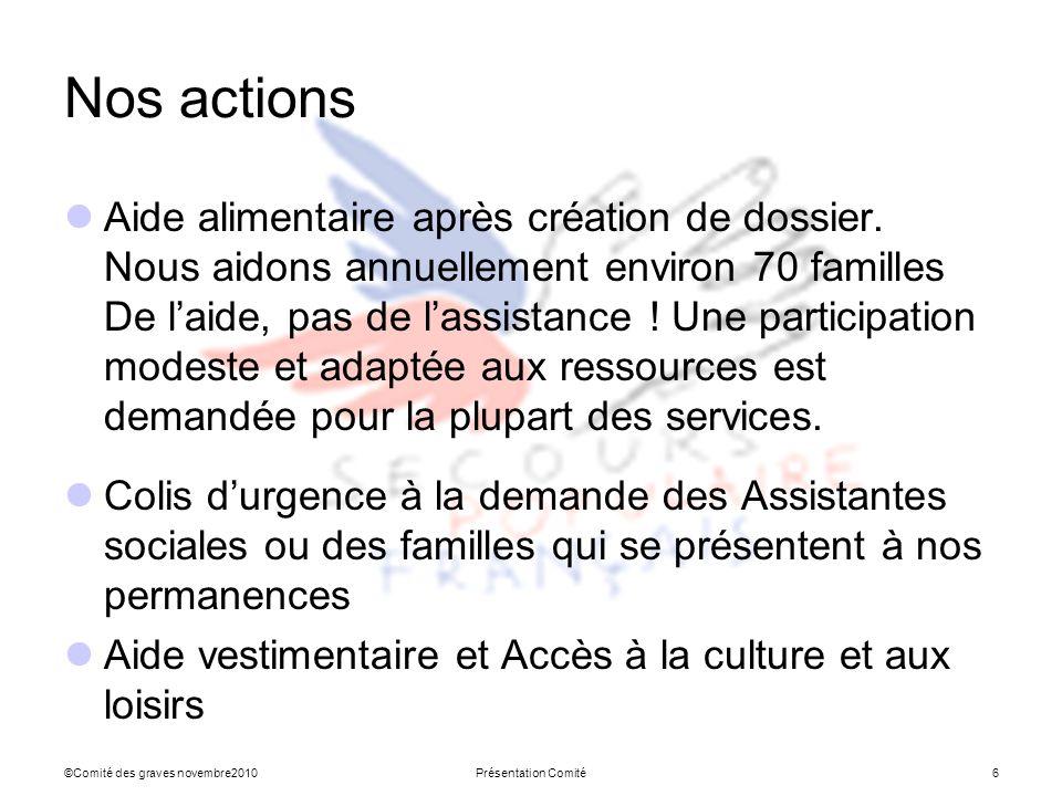 ©Comité des graves novembre2010Présentation Comité6 Nos actions Aide alimentaire après création de dossier. Nous aidons annuellement environ 70 famill