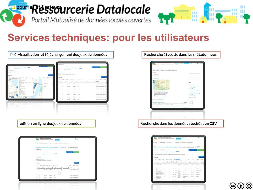 Services techniques: pour les utilisateurs pour les utilisateurs Pré-visualisation et téléchargement des jeux de données Recherche dans les données st