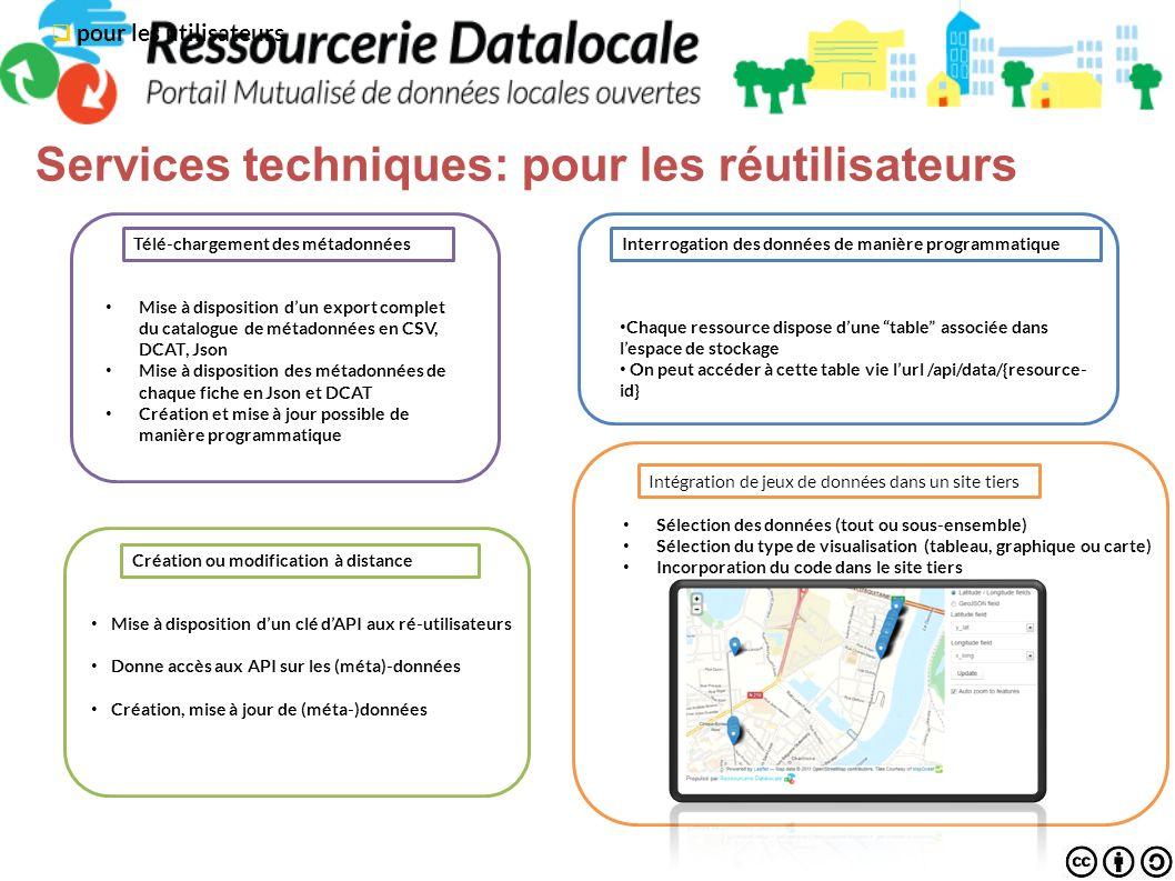 Services techniques: pour les réutilisateurs pour les utilisateurs Télé-chargement des métadonnées Interrogation des données de manière programmatique