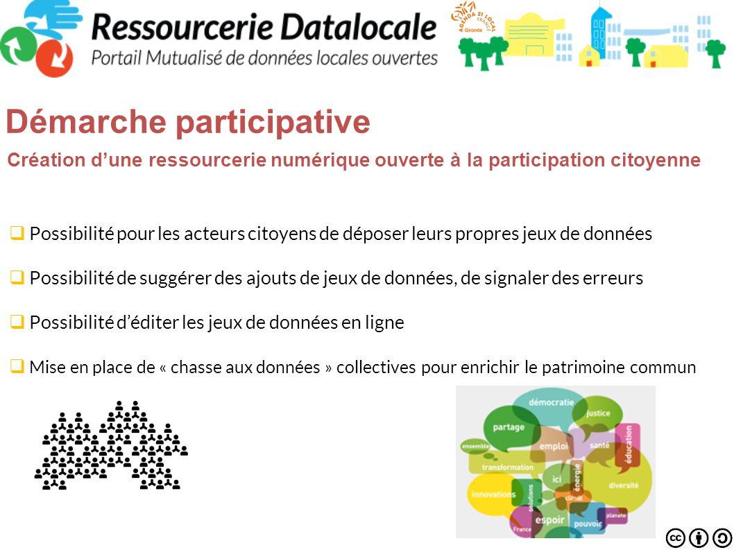Possibilité pour les acteurs citoyens de déposer leurs propres jeux de données Possibilité de suggérer des ajouts de jeux de données, de signaler des