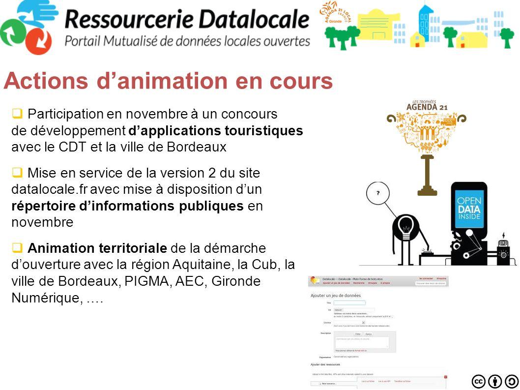 Actions danimation en cours Participation en novembre à un concours de développement dapplications touristiques avec le CDT et la ville de Bordeaux Mi