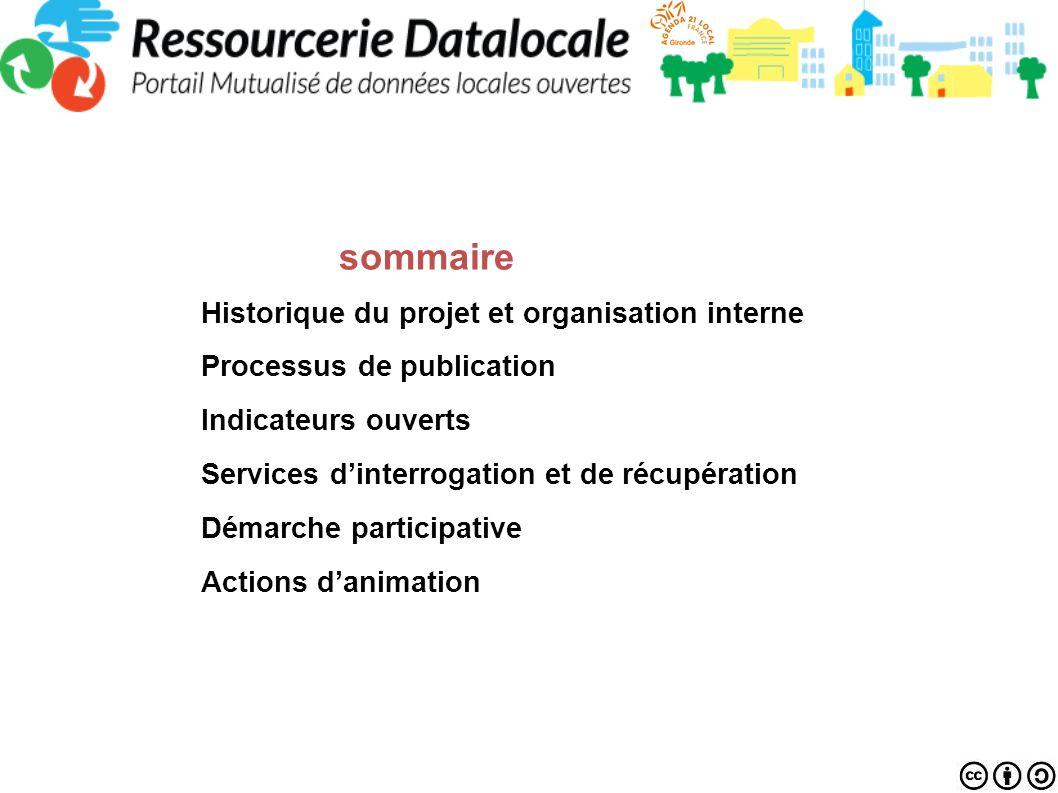 Historique du projet et organisation interne Processus de publication Indicateurs ouverts Services dinterrogation et de récupération Démarche particip