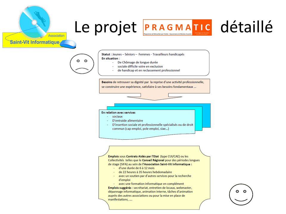 Le projet détaillé