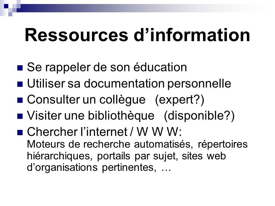 Ressources dinformation Se rappeler de son éducation Utiliser sa documentation personnelle Consulter un collègue (expert ) Visiter une bibliothèque (disponible ) Chercher linternet / W W W: Moteurs de recherche automatisés, répertoires hiérarchiques, portails par sujet, sites web dorganisations pertinentes, …