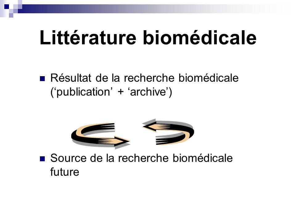 Littérature biomédicale Résultat de la recherche biomédicale (publication + archive) Source de la recherche biomédicale future