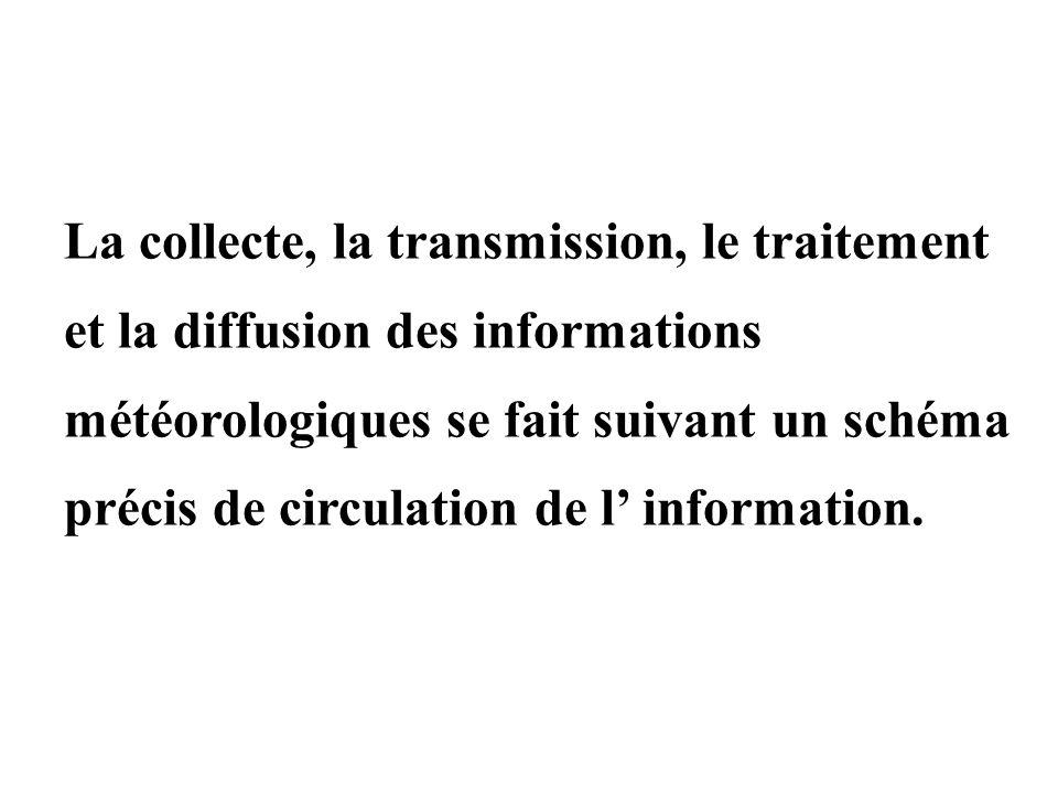 La collecte, la transmission, le traitement et la diffusion des informations météorologiques se fait suivant un schéma précis de circulation de l information.