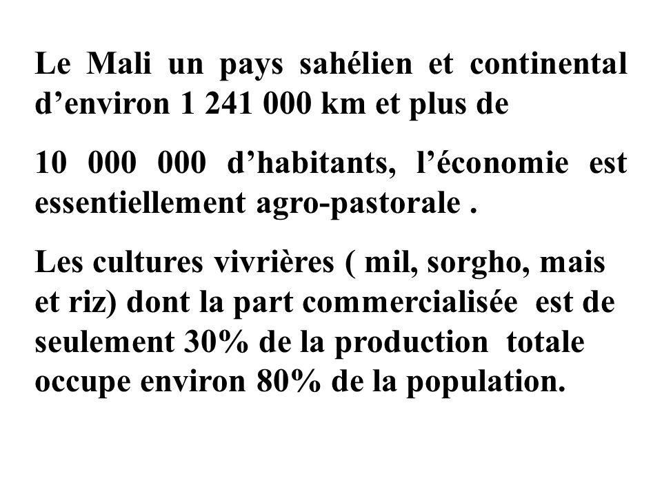 Le Mali un pays sahélien et continental denviron 1 241 000 km et plus de 10 000 000 dhabitants, léconomie est essentiellement agro-pastorale.