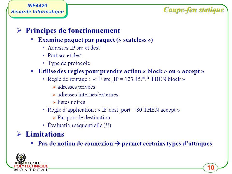 INF4420 Sécurité Informatique INF4420 Sécurité Informatique 10 Coupe-feu statique Principes de fonctionnement Examine paquet par paquet (« stateless ») Adresses IP src et dest Port src et dest Type de protocole Utilise des règles pour prendre action « block » ou « accept » Règle de routage : « IF src_IP = 123.45.*.* THEN block » adresses privées adresses internes/externes listes noires Règle dapplication : « IF dest_port = 80 THEN accept » Par port de destination Évaluation séquentielle (!!) Limitations Pas de notion de connexion permet certains types dattaques