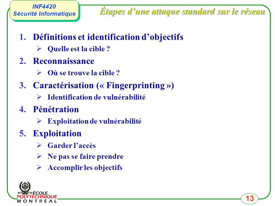 INF4420 Sécurité Informatique INF4420 Sécurité Informatique 13 Étapes dune attaque standard sur le réseau 1.Définitions et identification dobjectifs Q