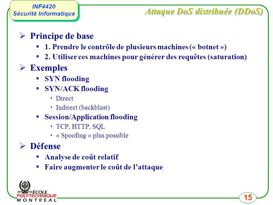INF4420 Sécurité Informatique INF4420 Sécurité Informatique 15 Attaque DoS distribuée (DDoS) Principe de base 1. Prendre le contrôle de plusieurs mach