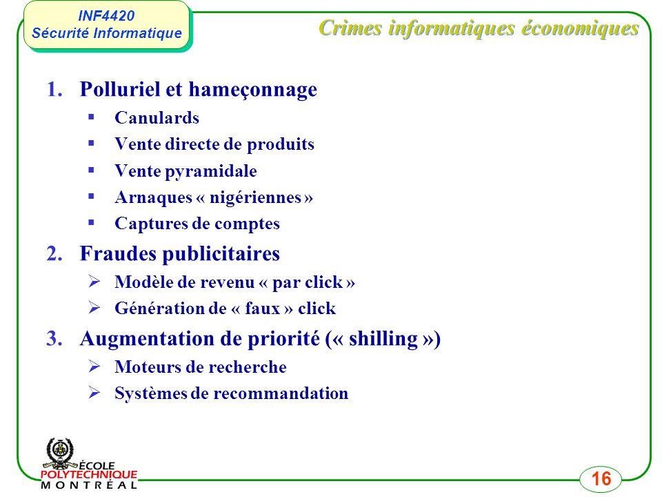 INF4420 Sécurité Informatique INF4420 Sécurité Informatique 16 Crimes informatiques économiques 1.Polluriel et hameçonnage Canulards Vente directe de produits Vente pyramidale Arnaques « nigériennes » Captures de comptes 2.Fraudes publicitaires Modèle de revenu « par click » Génération de « faux » click 3.Augmentation de priorité (« shilling ») Moteurs de recherche Systèmes de recommandation