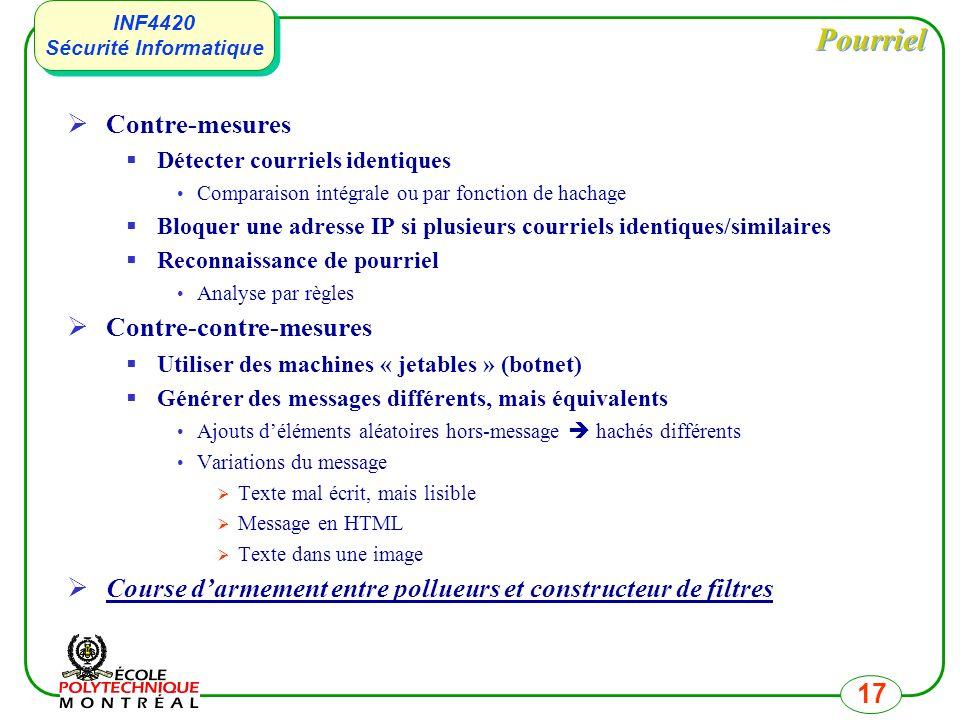 INF4420 Sécurité Informatique INF4420 Sécurité Informatique 17 Pourriel Contre-mesures Détecter courriels identiques Comparaison intégrale ou par fonction de hachage Bloquer une adresse IP si plusieurs courriels identiques/similaires Reconnaissance de pourriel Analyse par règles Contre-contre-mesures Utiliser des machines « jetables » (botnet) Générer des messages différents, mais équivalents Ajouts déléments aléatoires hors-message hachés différents Variations du message Texte mal écrit, mais lisible Message en HTML Texte dans une image Course darmement entre pollueurs et constructeur de filtres