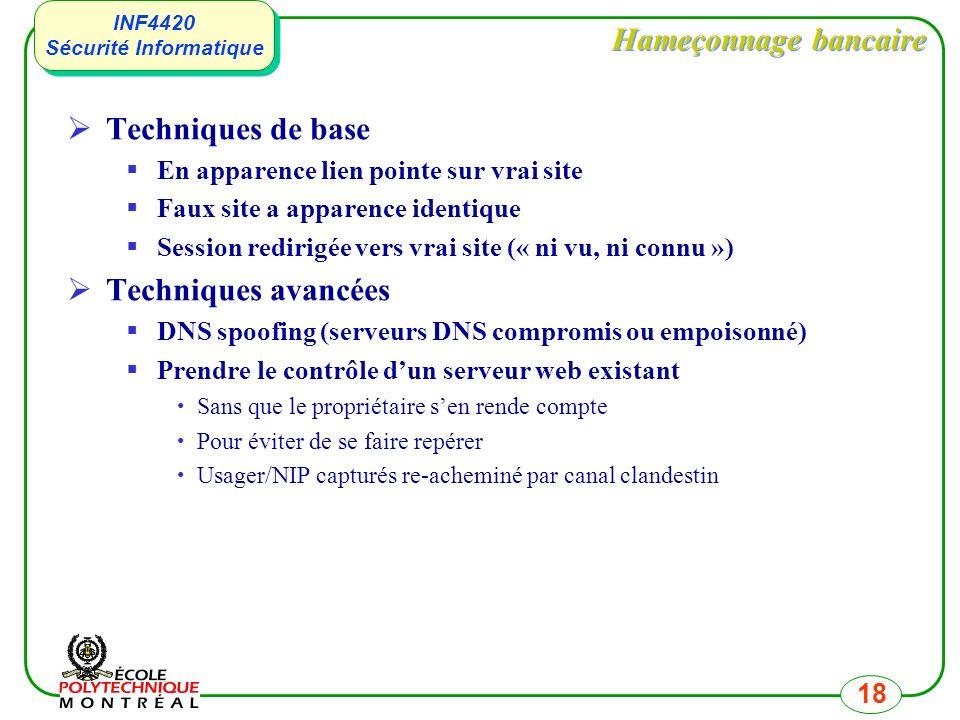 INF4420 Sécurité Informatique INF4420 Sécurité Informatique 18 Hameçonnage bancaire Techniques de base En apparence lien pointe sur vrai site Faux site a apparence identique Session redirigée vers vrai site (« ni vu, ni connu ») Techniques avancées DNS spoofing (serveurs DNS compromis ou empoisonné) Prendre le contrôle dun serveur web existant Sans que le propriétaire sen rende compte Pour éviter de se faire repérer Usager/NIP capturés re-acheminé par canal clandestin