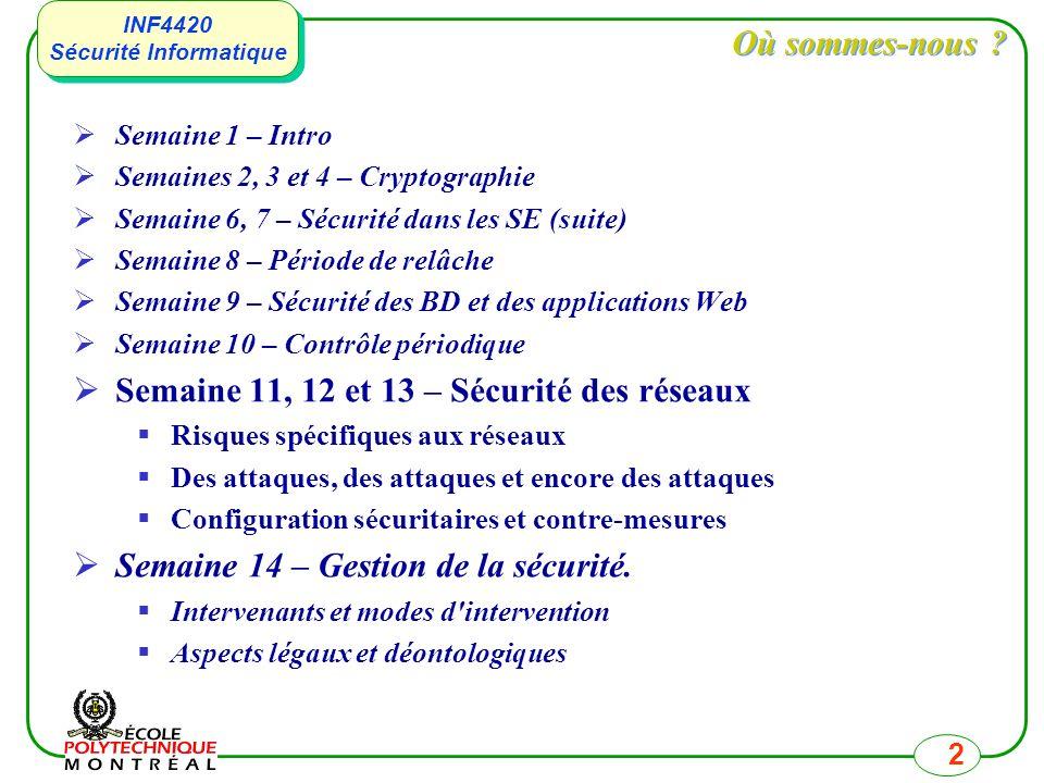 INF4420 Sécurité Informatique INF4420 Sécurité Informatique 3 Module III – Sécurité des réseaux Semaine 11 Notions de bases sur les réseaux Risques spécifiques aux réseaux Analyse de risques par couche Attaques typiques par couche Attaques intra-couche Semaine 12 Configuration sécuritaire de réseaux Plan d adressage, routage et NAT Pare-feux DMZ, VPN et serveurs mandataires Encore des attaques Dissection d une attaque standard Attaques de déni de service (DOS) Pourriel et hameçonnage Semaine 13 Détection d intrus (IDS) Protocoles sécuritaires de réseaux SSH SSL et TLS (HTTPS) IPSEC/IPv6