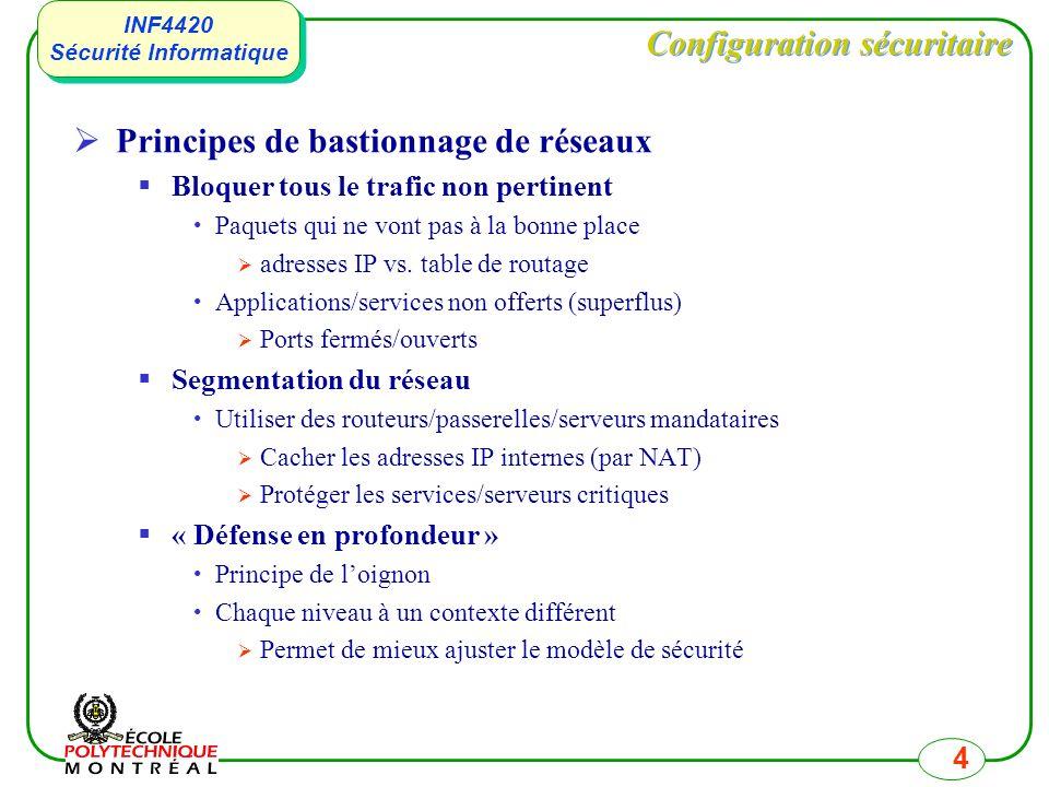 INF4420 Sécurité Informatique INF4420 Sécurité Informatique 4 Configuration sécuritaire Principes de bastionnage de réseaux Bloquer tous le trafic non pertinent Paquets qui ne vont pas à la bonne place adresses IP vs.