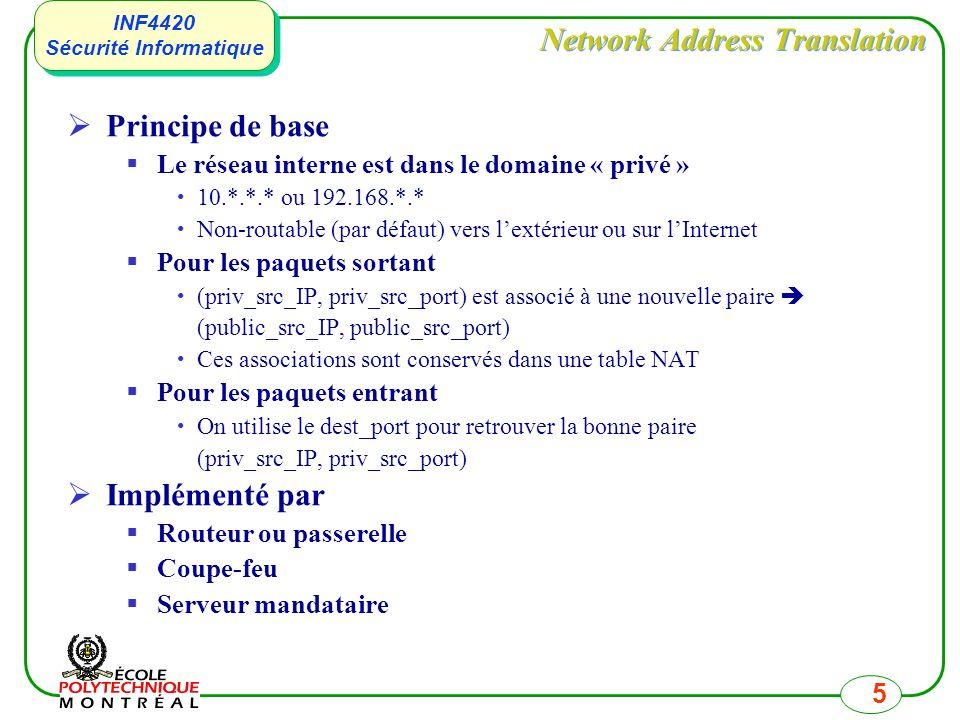 INF4420 Sécurité Informatique INF4420 Sécurité Informatique 5 Network Address Translation Principe de base Le réseau interne est dans le domaine « privé » 10.*.*.* ou 192.168.*.* Non-routable (par défaut) vers lextérieur ou sur lInternet Pour les paquets sortant (priv_src_IP, priv_src_port) est associé à une nouvelle paire (public_src_IP, public_src_port) Ces associations sont conservés dans une table NAT Pour les paquets entrant On utilise le dest_port pour retrouver la bonne paire (priv_src_IP, priv_src_port) Implémenté par Routeur ou passerelle Coupe-feu Serveur mandataire