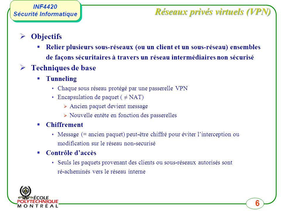 INF4420 Sécurité Informatique INF4420 Sécurité Informatique 6 Réseaux privés virtuels (VPN) Objectifs Relier plusieurs sous-réseaux (ou un client et u