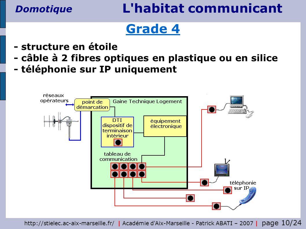 http://stielec.ac-aix-marseille.fr/ | Académie d'Aix-Marseille - Patrick ABATI – 2007 | page 10/24 L'habitat communicant Domotique - structure en étoi
