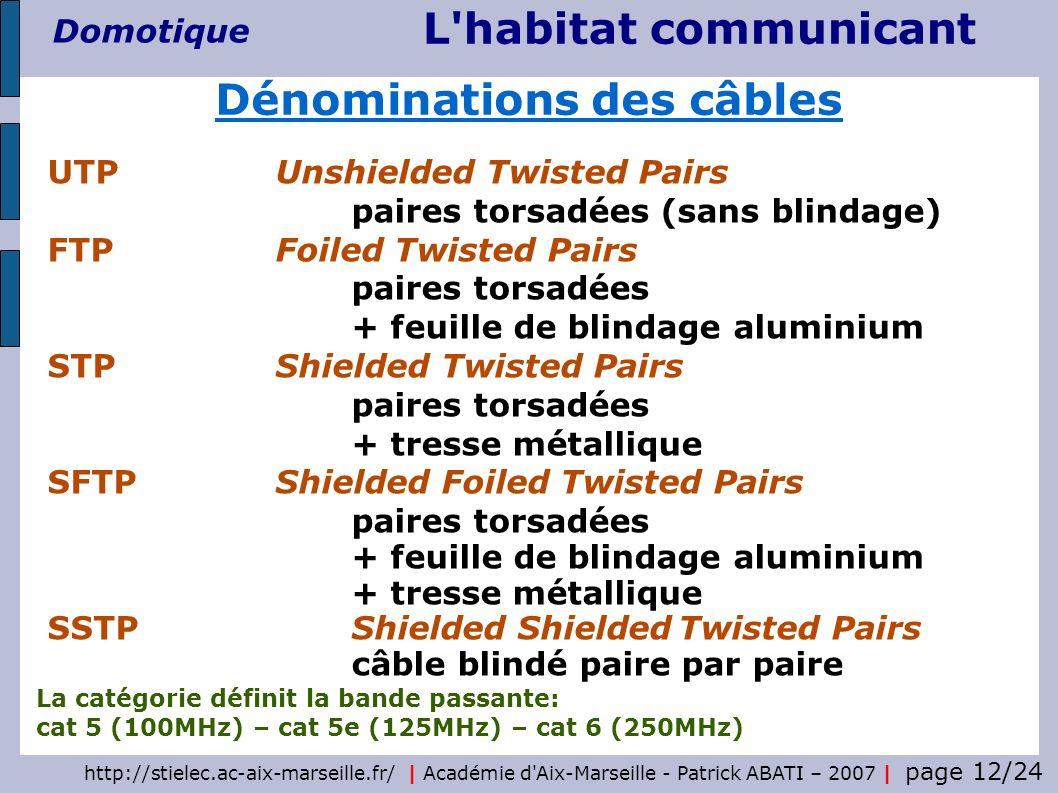http://stielec.ac-aix-marseille.fr/ | Académie d'Aix-Marseille - Patrick ABATI – 2007 | page 12/24 L'habitat communicant Domotique UTP Unshielded Twis