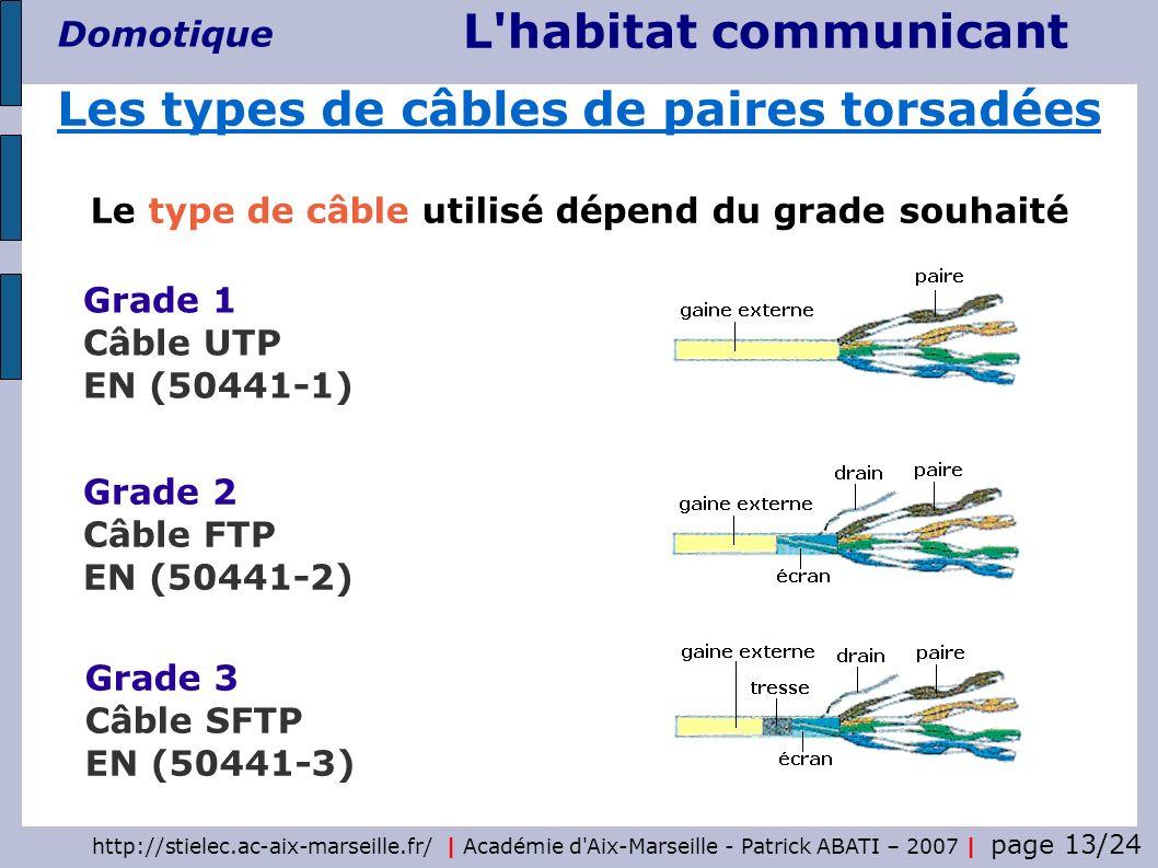 http://stielec.ac-aix-marseille.fr/ | Académie d'Aix-Marseille - Patrick ABATI – 2007 | page 13/24 L'habitat communicant Domotique Le type de câble ut