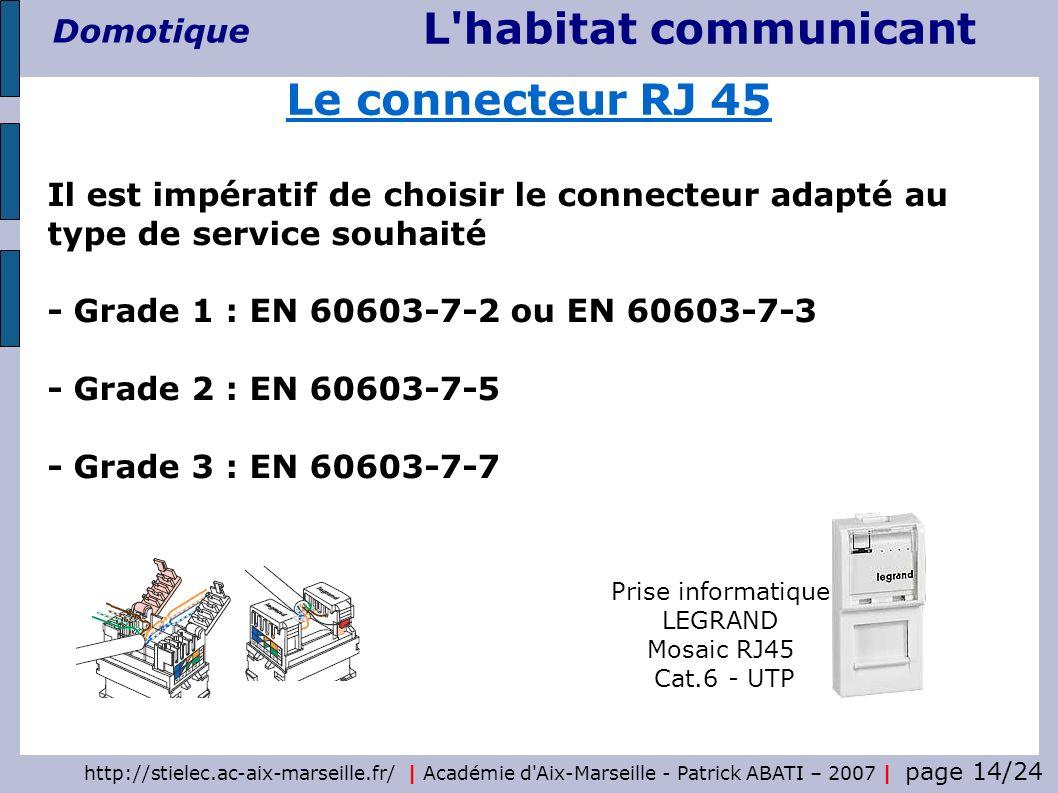 http://stielec.ac-aix-marseille.fr/ | Académie d'Aix-Marseille - Patrick ABATI – 2007 | page 14/24 L'habitat communicant Domotique Il est impératif de