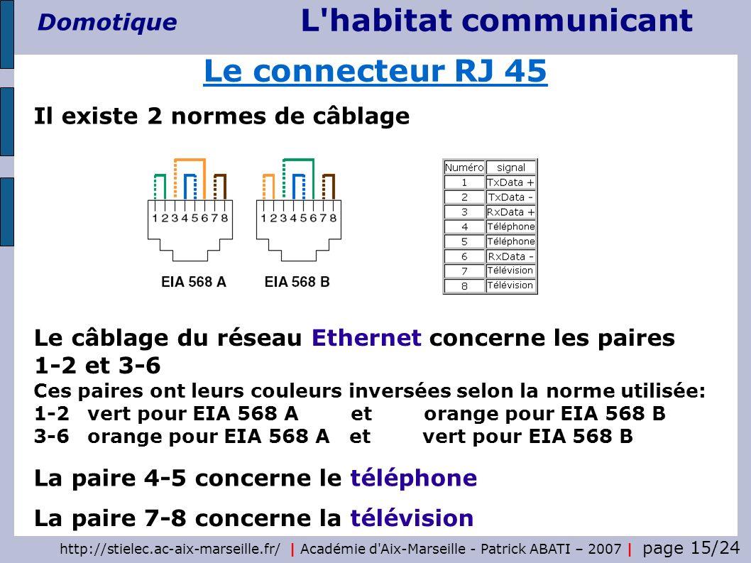 http://stielec.ac-aix-marseille.fr/ | Académie d'Aix-Marseille - Patrick ABATI – 2007 | page 15/24 L'habitat communicant Domotique Il existe 2 normes
