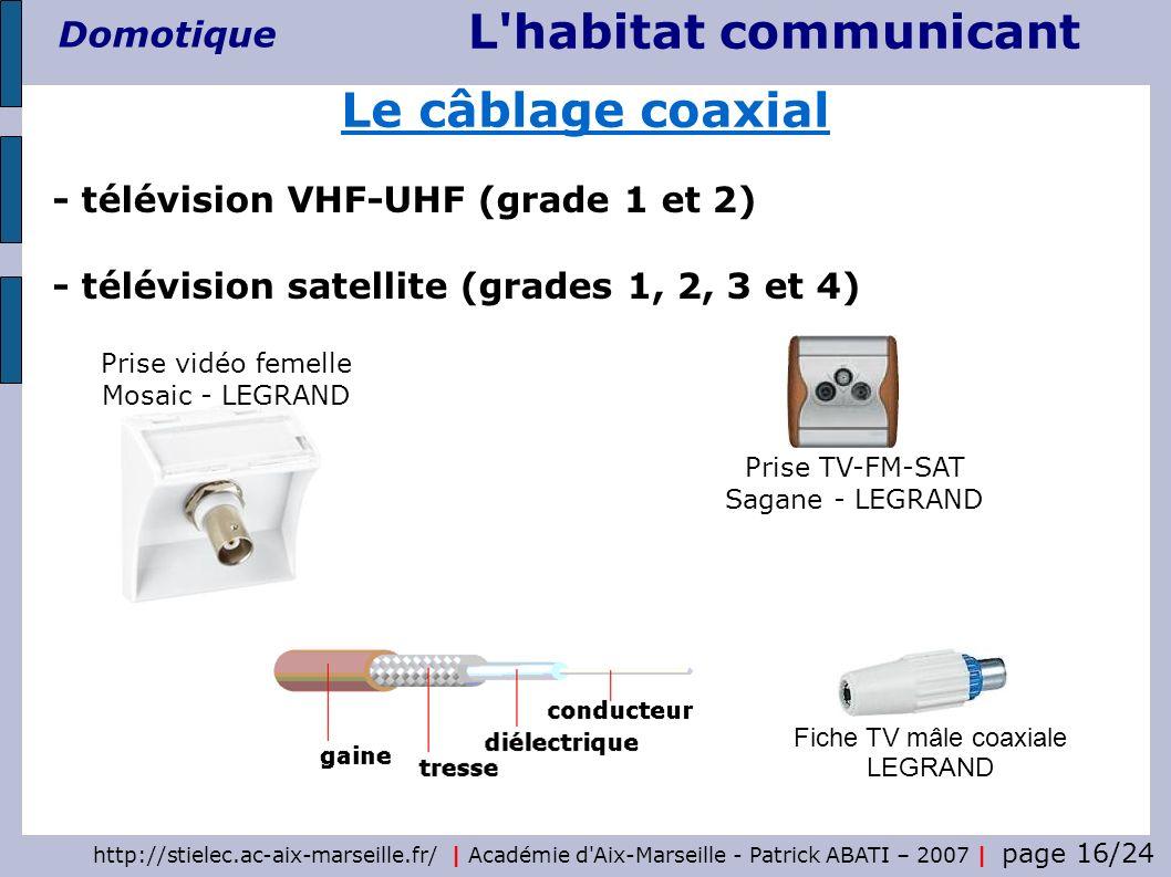 http://stielec.ac-aix-marseille.fr/ | Académie d'Aix-Marseille - Patrick ABATI – 2007 | page 16/24 L'habitat communicant Domotique - télévision VHF-UH