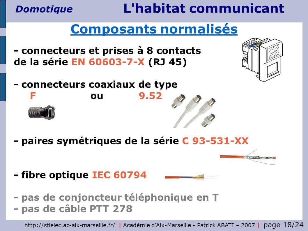 http://stielec.ac-aix-marseille.fr/ | Académie d'Aix-Marseille - Patrick ABATI – 2007 | page 18/24 L'habitat communicant Domotique - connecteurs et pr