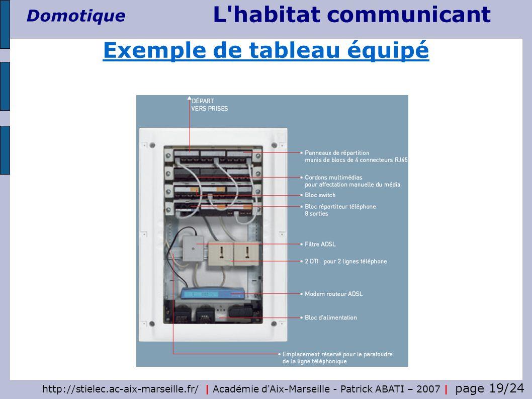 http://stielec.ac-aix-marseille.fr/ | Académie d'Aix-Marseille - Patrick ABATI – 2007 | page 19/24 L'habitat communicant Domotique Exemple de tableau