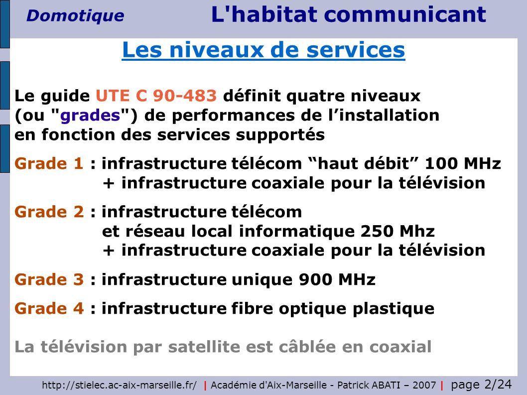http://stielec.ac-aix-marseille.fr/ | Académie d Aix-Marseille - Patrick ABATI – 2007 | page 13/24 L habitat communicant Domotique Le type de câble utilisé dépend du grade souhaité Grade 1 Câble UTP EN (50441-1) Grade 2 Câble FTP EN (50441-2) Grade 3 Câble SFTP EN (50441-3) Les types de câbles de paires torsadées